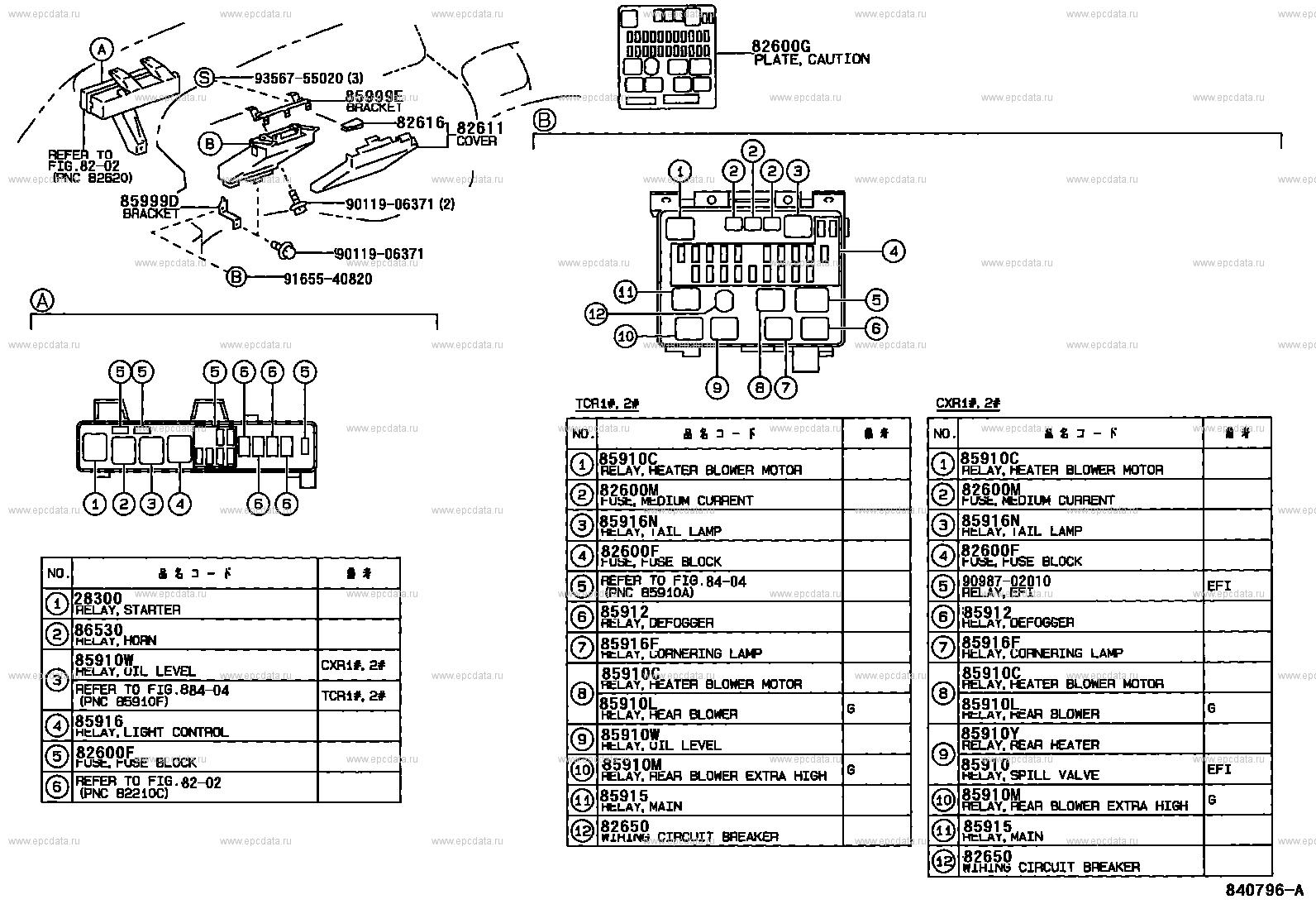 [QNCB_7524]  Switch & relay & computer for Toyota Estima Emina CXR20G - Genuine parts | Toyota Emina Fuse Box |  | Toyota parts catalog