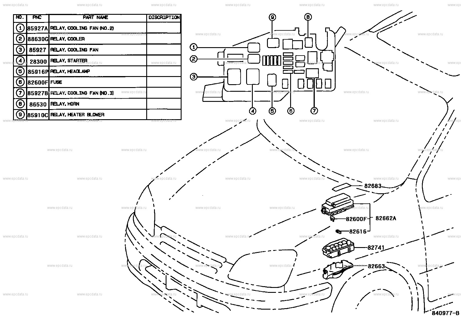 Switch & relay & computer for Toyota Raum EXZ10 - Genuine parts on toyota shop manual, toyota truck diagrams, toyota ignition diagram, toyota headlight adjustment, toyota cooling system diagram, toyota shock absorber replacement, toyota parts diagrams, toyota electrical diagrams, toyota ecu reset, toyota cylinder head, toyota wiring manual, toyota schematic diagrams, toyota flasher relay, toyota headlight wiring, toyota alternator wiring, toyota wiring color codes, toyota diagrams online, toyota maintenance schedule, toyota 22re vacuum line diagram, toyota wiring harness,