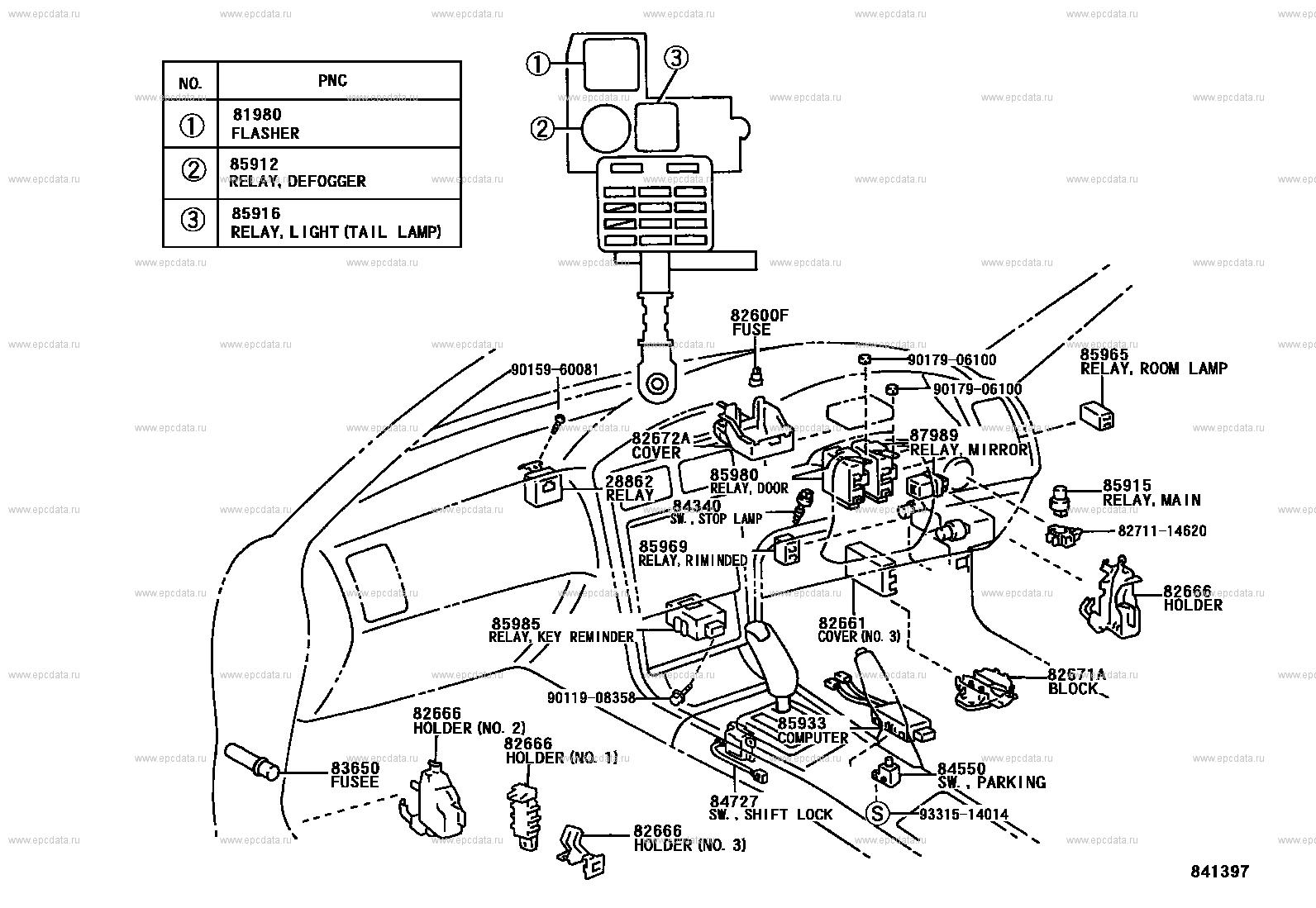 Scheme 7