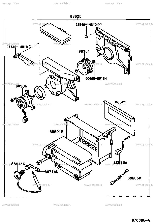 Scheme 22