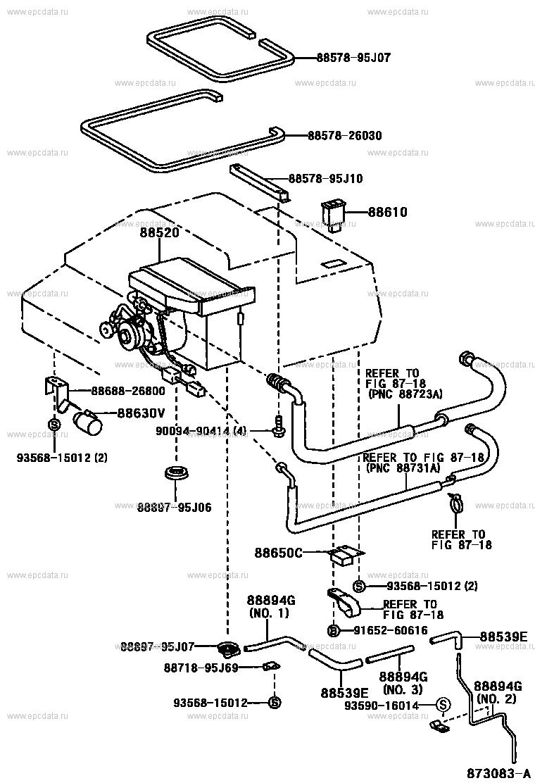 Scheme 21